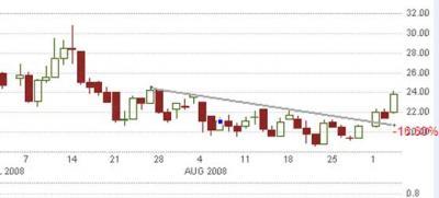 20080904213641-indice-vix-de-volatilidad-4.jpg