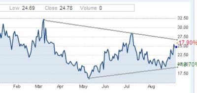 20080911215658-indice-vix-volatilidad.jpg