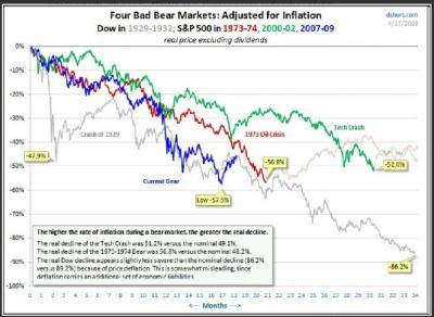 20090528203447-evolucion-de-los-mercados-b.jpg