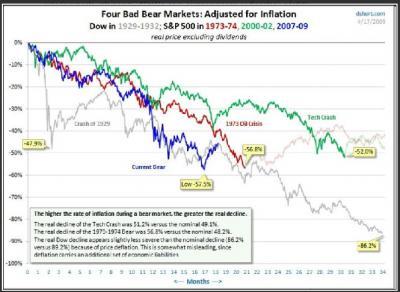 20091110181329-evolucion-de-los-mercados-b.jpg