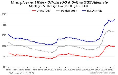20101010171200-desempleo-octubre-2010.jpg