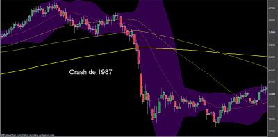 20101219143227-dow-jones-crash-1987.jpg