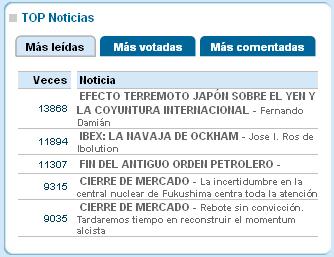 20110320020333-fernando-damian-ranking-not.jpg